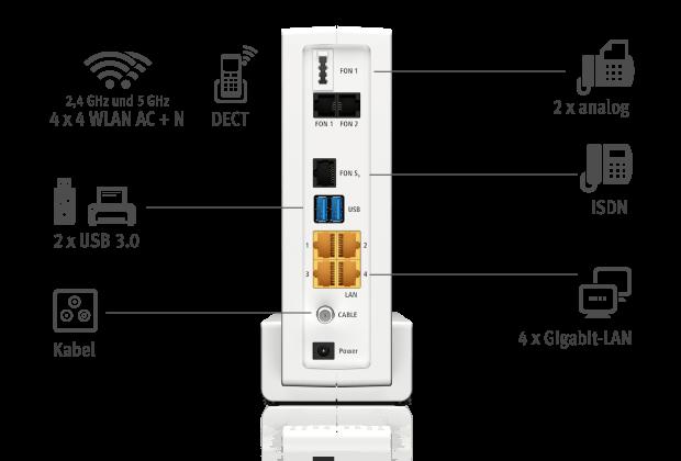 Anschlüsse Fritzbox 6591 Cable